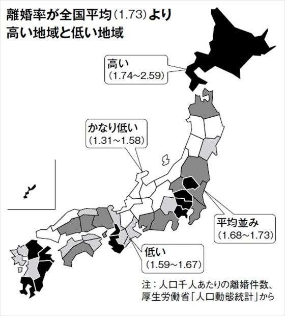 【結婚の県民性】離婚率が低いのは「富山」「新潟」、逆に高いのは…?