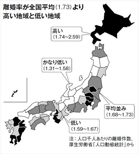 【結婚の県民性】離婚率が低いのは「富山」「新潟」、逆に高いのは…? (1/2) 〈週刊朝日〉|AERA dot. (アエラドット)
