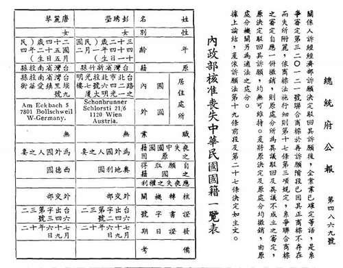 台湾政府の官報に蓮舫氏の「国籍喪失」の記載はない – アゴラ
