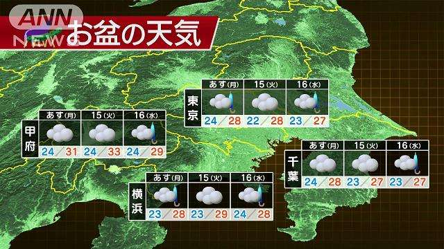 夏らしくない!?東京で毎日雨観測 異例の8月