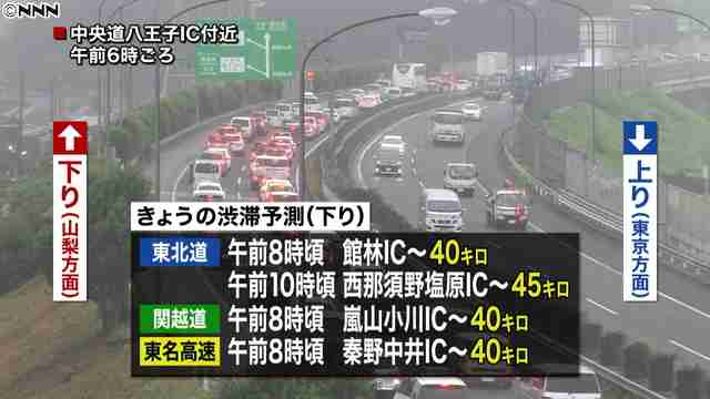 各交通機関の下りが混雑のピーク 西那須塩原ICでは45キロの渋滞予測も