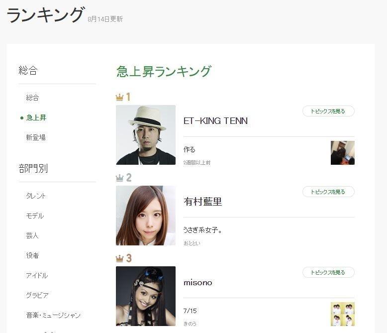 TENNさん遺したブログへファン続々 アメブロ「急上昇」1位に (J-CASTニュース) - Yahoo!ニュース