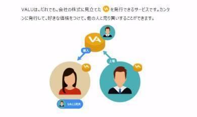 VALUで価格つり上げ→全株売却 YouTuberヒカル氏に批判 全株買い戻しへ (ITmedia NEWS) - Yahoo!ニュース