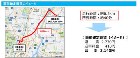 タクシーに乗る前に運賃が決まる 配車アプリを使った「事前運賃確定サービス」の実証実験開始