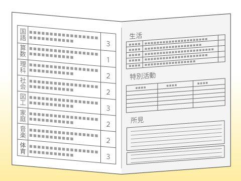 鳥取の小学校で5年生全児童の成績一覧表を4年生1人に誤配布 親が気づき発覚