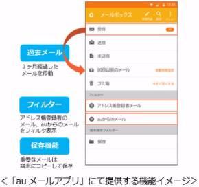au、メールドメイン変更「ezweb.ne.jp」→「au.com」に