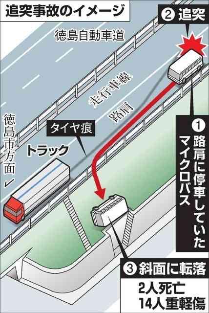 高速道での路肩停車、専門家「危険」 相次ぐ事故 (朝日新聞デジタル) - Yahoo!ニュース