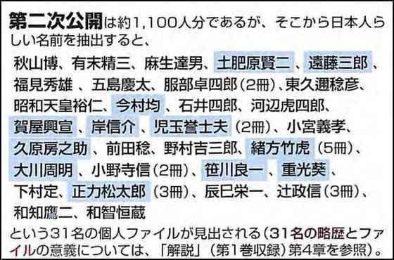 CIA日本工作員公式リスト:統一教会安倍不正選挙偽者総理の祖父:岸信介を含む ( 政界 )