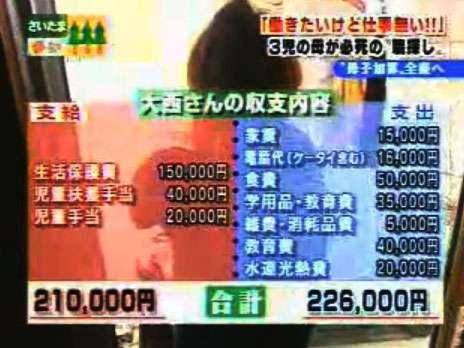 母子家庭 月30万円必要 健康で文化的な生活送るため 道労連が最低生計費試算