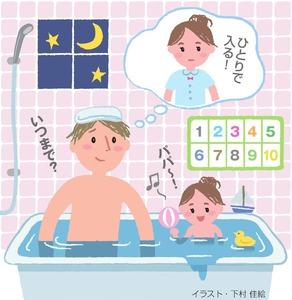 何歳まで父親と一緒にお風呂に入っていましたか?