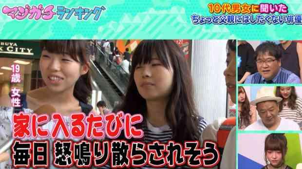 10代が選ぶ「父親にしたくない」俳優 1位は坂上忍 - ライブドアニュース