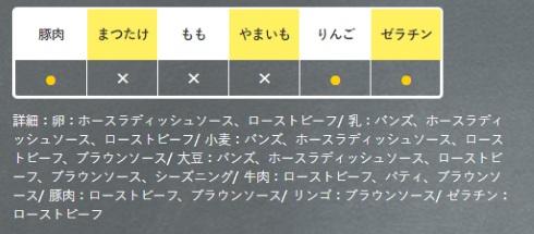 マック新商品「東京ローストビーフバーガー」に豚肉使用表記で誤解広がる 調味液としてポークエキスを使用