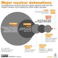 北朝鮮核爆発規模、120キロトンも 広島原爆の8倍 防衛副大臣 | 保守速報