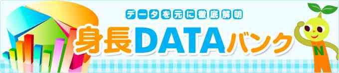 子供の年齢別平均身長・成長曲線(男児・男子):身長データ満載!スクスクのっぽくん