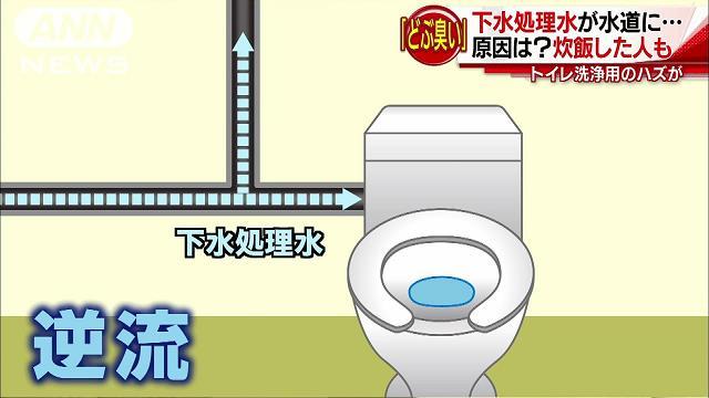 東京・足立で水道水に下水処理水が混入する珍事…勝手に配管つないでいたのが原因