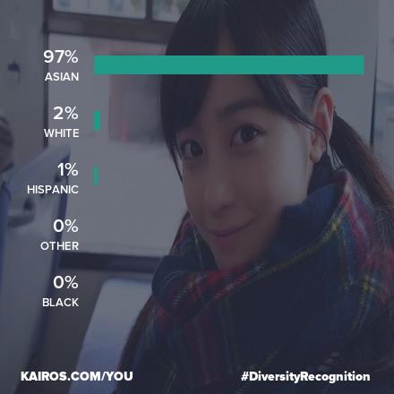 すみれ、ハリウッド進出で体験した差別「アジア人はアメリカではうまくいかない」