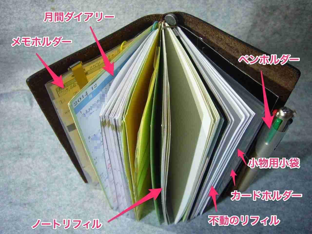 手帳どれにしますか