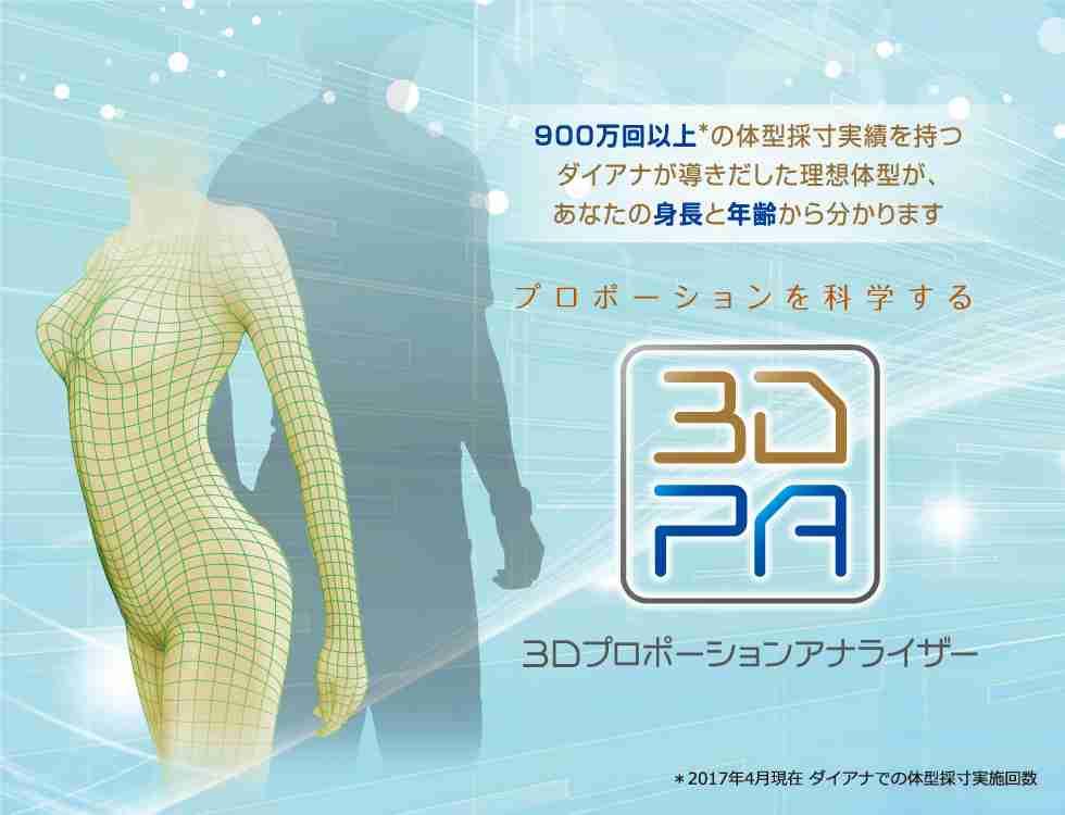 あなたの理想体型がわかる|3DPA