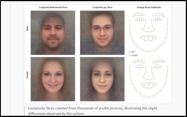 """「顔写真からゲイを91%特定できるAI」が開発される! 人相で性的指向が丸裸にされる時代到来、""""ゲイ顔""""の特徴も判明!"""