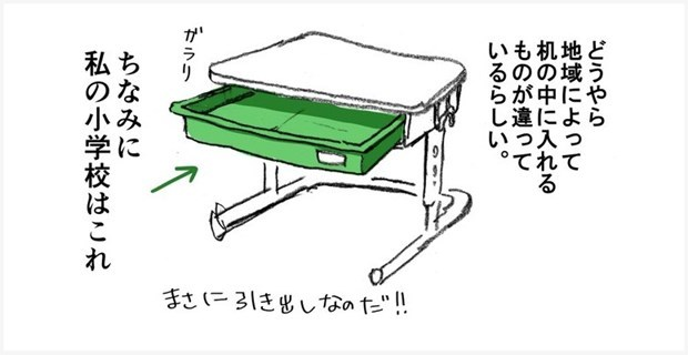 小学校時代の机の中は「引き出し」だった?それとも、「お道具箱」だった? | BUZZmag