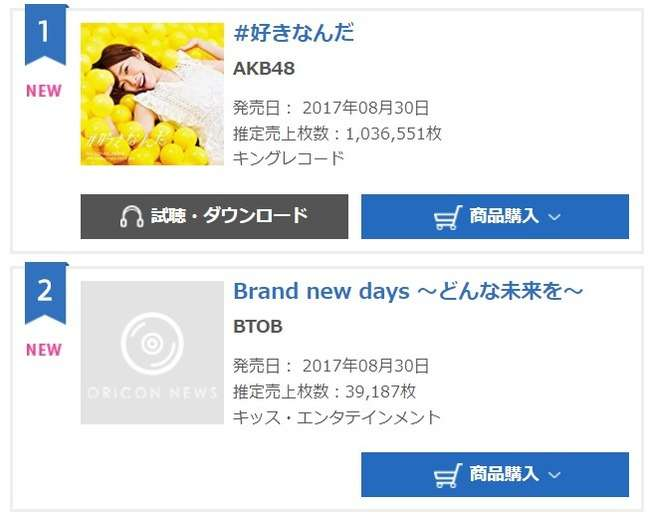 AKB48タイムズ(AKB48まとめ) : 【速報】AKB48 49thシングル「#好きなんだ」オリコン初日売上1,036,551枚!初日でミリオン超え!! - livedoor Blog(ブログ)