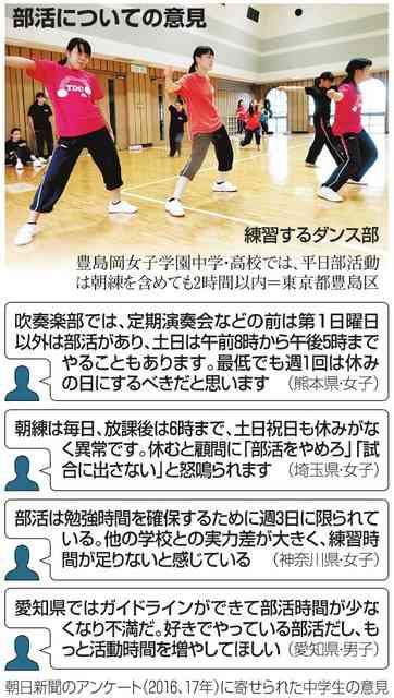 「部活ほどほど」が高学力? 全国学力調査アンケート:朝日新聞デジタル