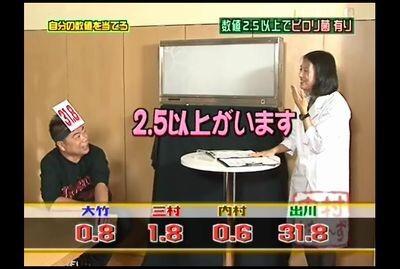 出川哲朗が入院 胆管炎で激痛と闘う「とにかくめちゃめちゃ痛い」
