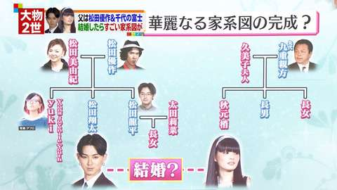 松田翔太 交際3年ついに!恋人・秋元梢へ決意のプロポーズ