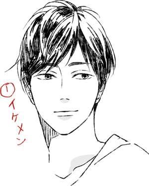 佐木郁 公式ブログ - いろんなタイプの男性 - Powered by LINE