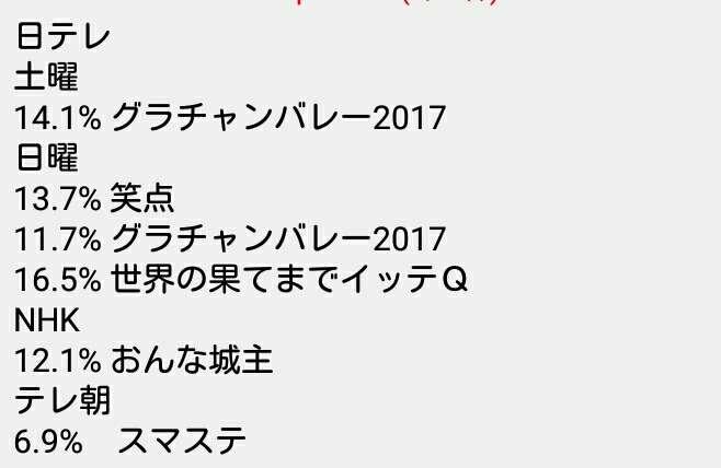 【実況・感想】グラチャンバレー2017「日本×アメリカ」