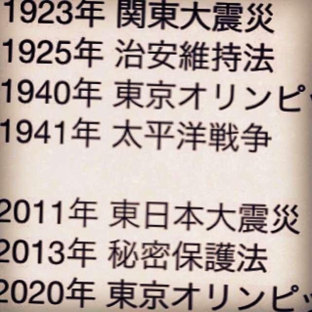 歴史は繰り返す