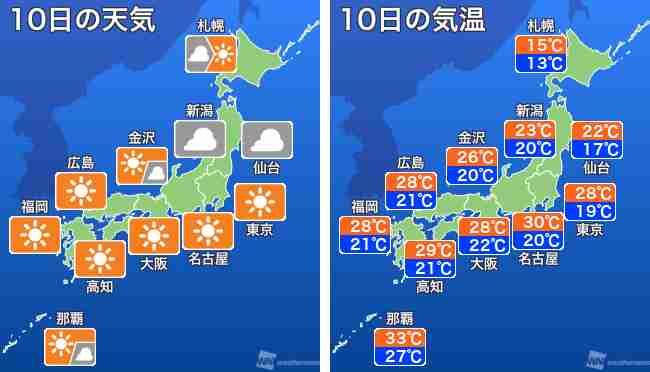 西・東日本は日差しと暑さ継続
