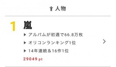 嵐のニューアルバムが新記録を更新!【視聴熱】 (ザテレビジョン) - Yahoo!ニュース