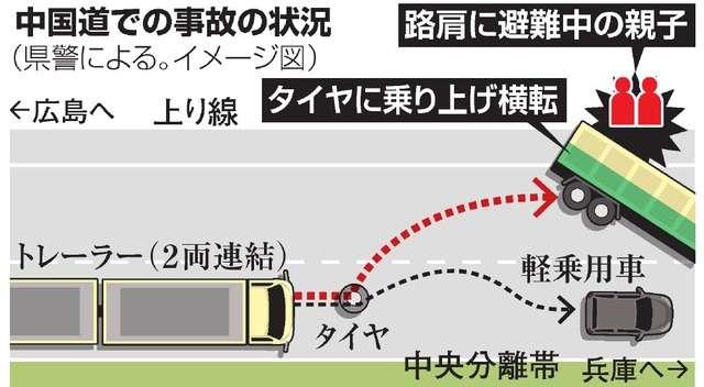 路肩に避難中の女性2人、後続トレーラーにはねられ死亡
