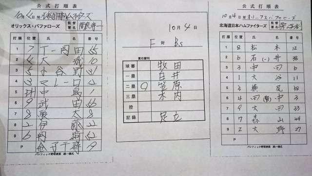 日本ハム大谷がプロ初の「4番・投手」で出場 本拠地最終戦で栗山監督が決断(デイリースポーツ) - goo ニュース