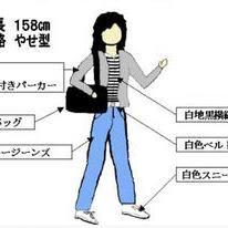 川崎市宮前区梶ヶ谷トンネル内女性殺人事件 - NAVER まとめ