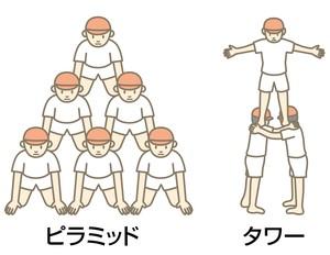 組み体操、転落の女子生徒が骨折 東京・練馬の中学校