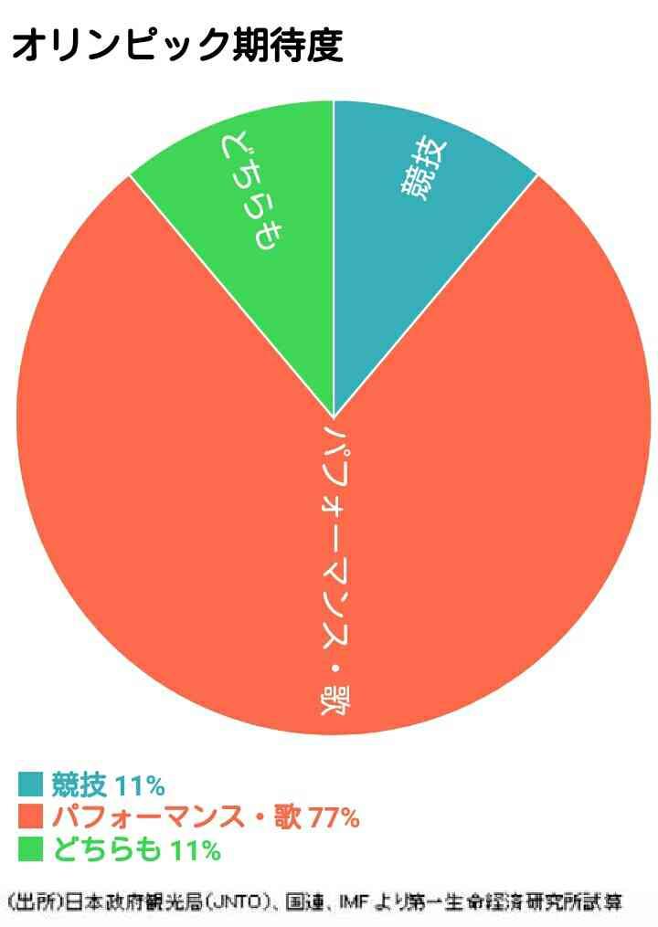フジテレビ「Love music」に銀杏BOYZ、大森靖子、ザ・クロマニヨンズが出演