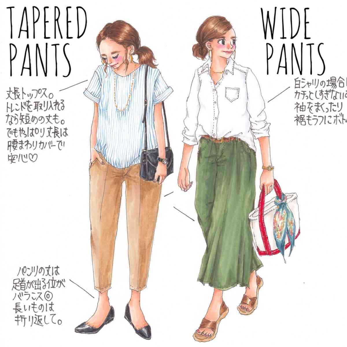 40歳以上の方、洋服の買い替えしていますか?