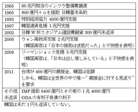 「震度4」で1千棟損壊、韓国社会に衝撃「日本との協力に関心が集まっている」