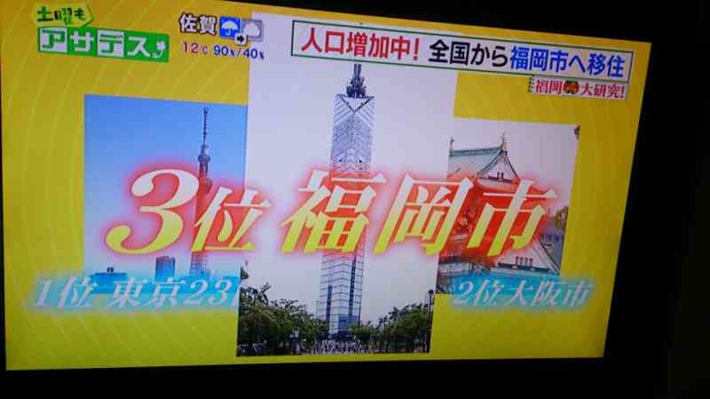 東京・大阪・名古屋・・・・第4の都市を作るとしたら?