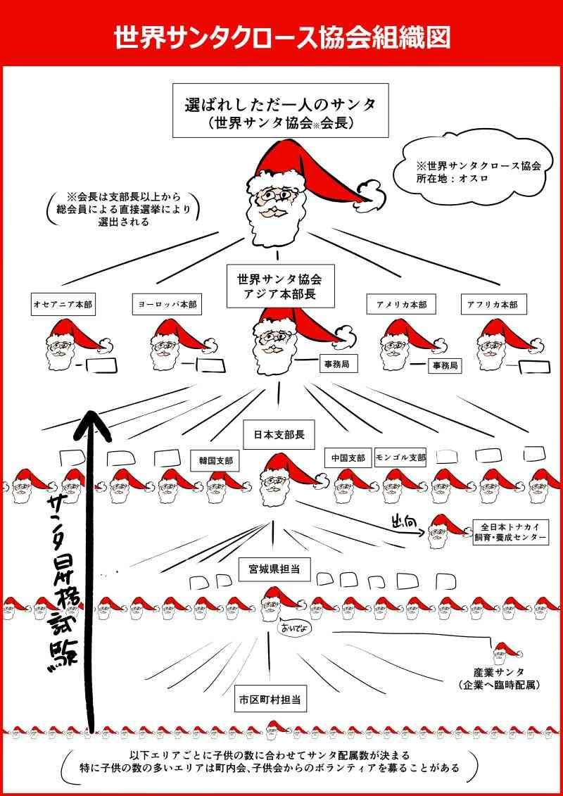リアリティーがありすぎる…! 子どもへの「サンタさん」の説明に「ステキ」「これは信じる」の声