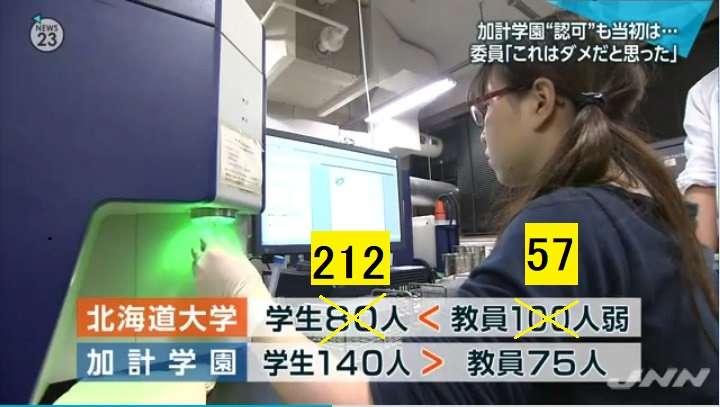 【炎上】TBSの加計学園報道に数字捏造疑惑が浮上   netgeek