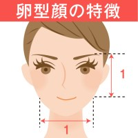 顔が長くて悩んでる人いますか?