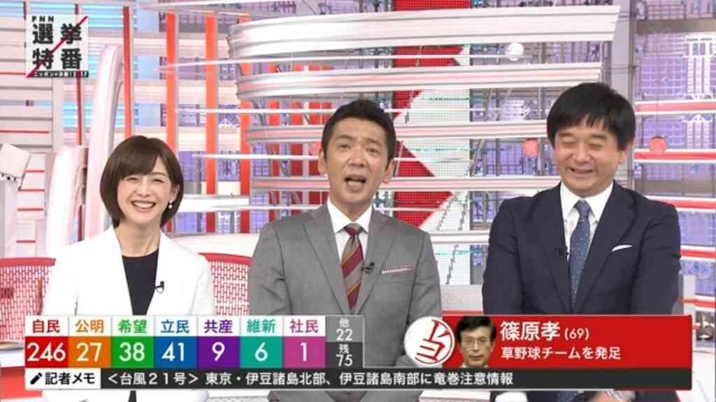 宮根誠司が番組中「もう偏向報道とか言うの止めませんか?」とブチ切れていた