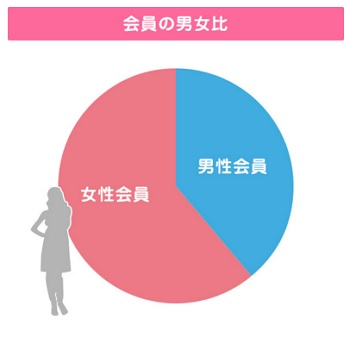 【11月】婚活総合トピ
