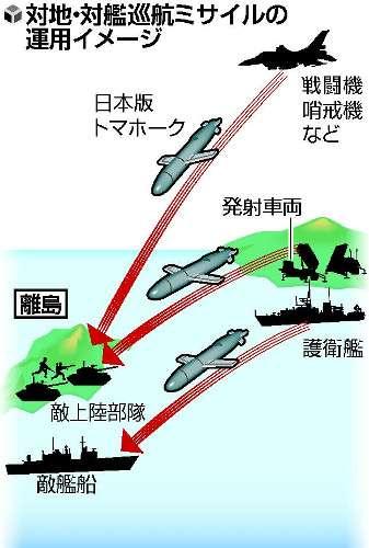 日本版トマホーク、政府が開発の方向で検討