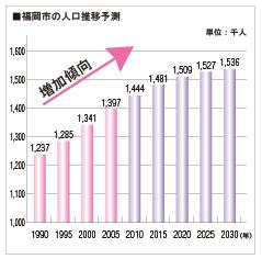 【受験生ピンチ】九大入試と安室奈美恵、エグザイルの福岡公演の日程が重なる…すでに満室になるホテルも