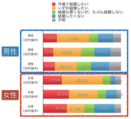 「だんなデスノート」が必要な理由、勝間和代が「日本社会のゆがみ」と指摘 「離婚の自由があればこのノートは要らない」