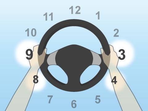 運転するとき何時何分の位置でハンドルを持っていますか?